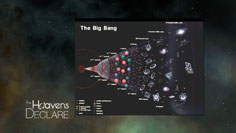 7 The Big Bang Never Happened